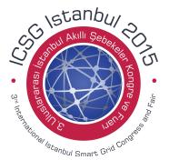 29-30 Nisan 2015, 3.Uluslararası İstanbul Akıllı Şebekeler Kongre ve Fuarı 35 nolu standdayız...